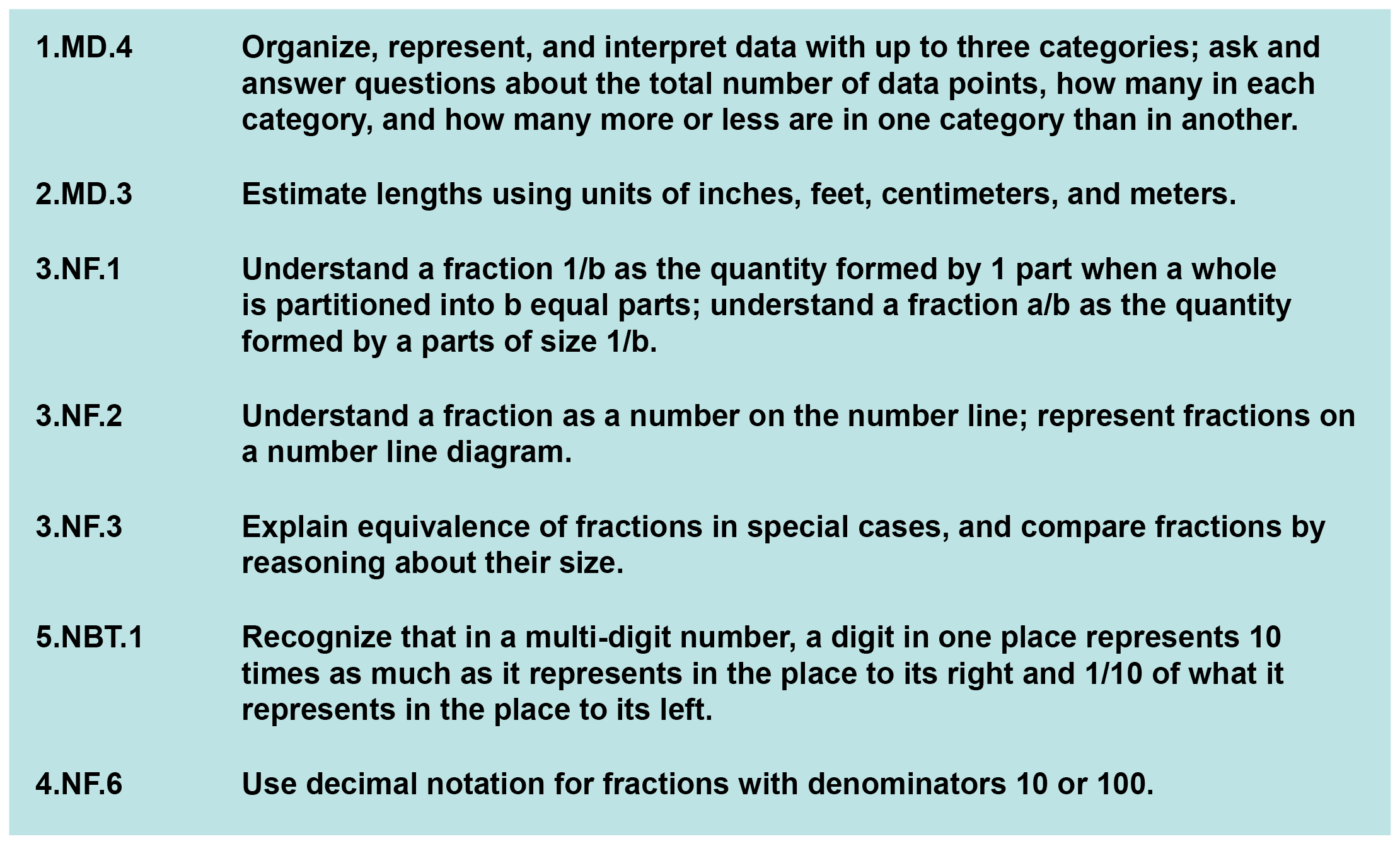 Unit 3 Adapted Standards