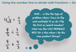 Debunking Math Myths Regarding Learning Differences, Difficulties, Disabilities