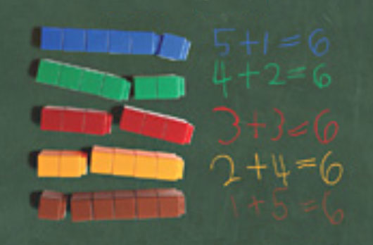 Connecting Arithmetic to Algebra: Strategies for Building Algebraic Thinking in the Elementary Grade